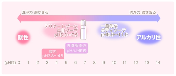 pH値.jpeg