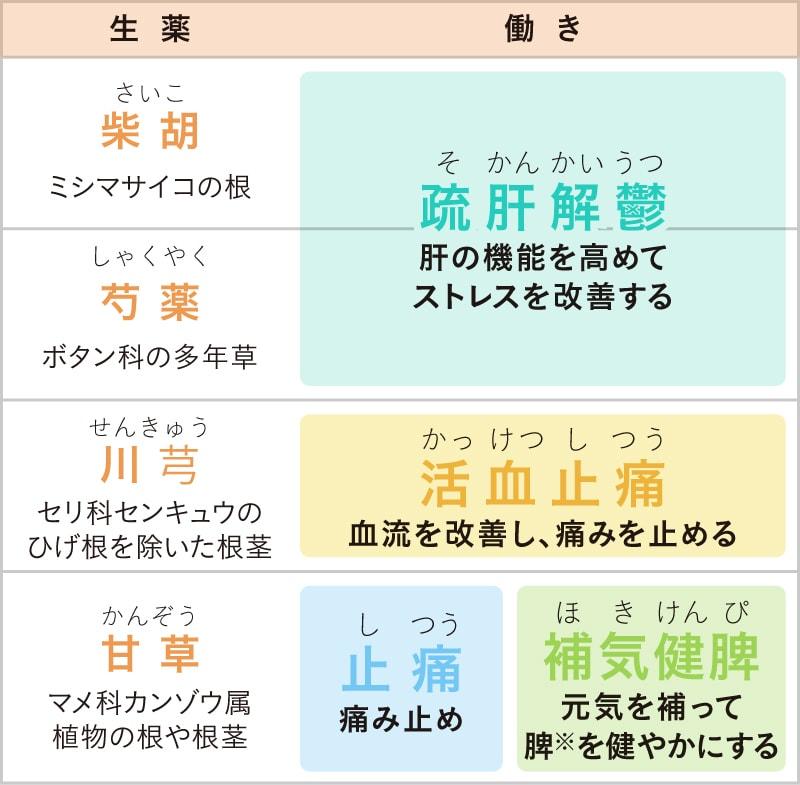 table_B_zenhan-min (トリミング).jpg