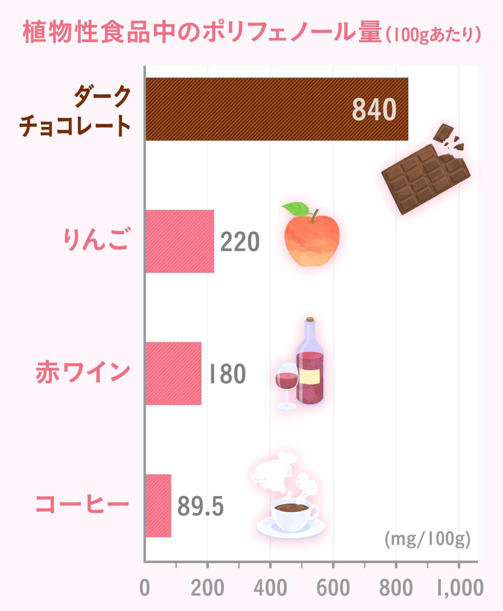 チョコレート_2-min.jpg