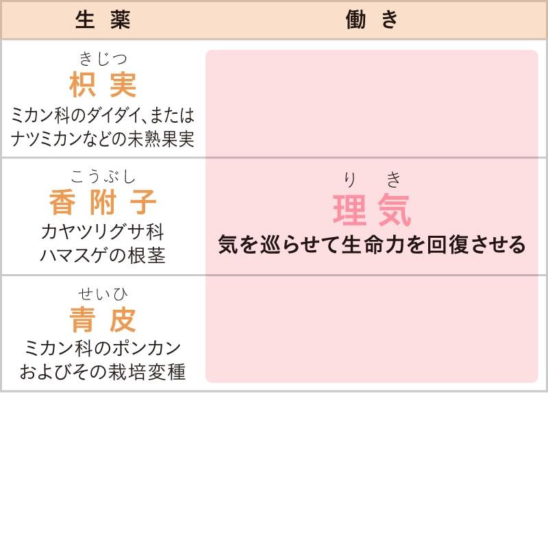 table_B_kohan-min (トリミング_2).jpg