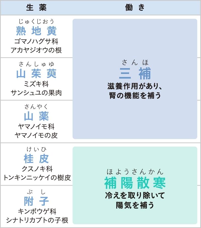 A_hachimijiougan1_210310-min.jpg