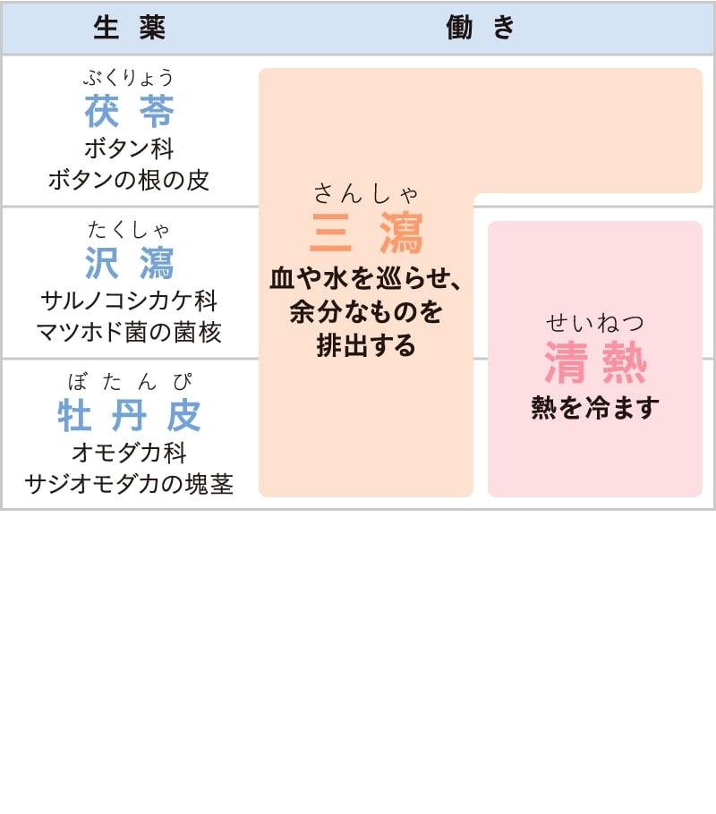 A_hachimijiougan2_210310-min.jpg