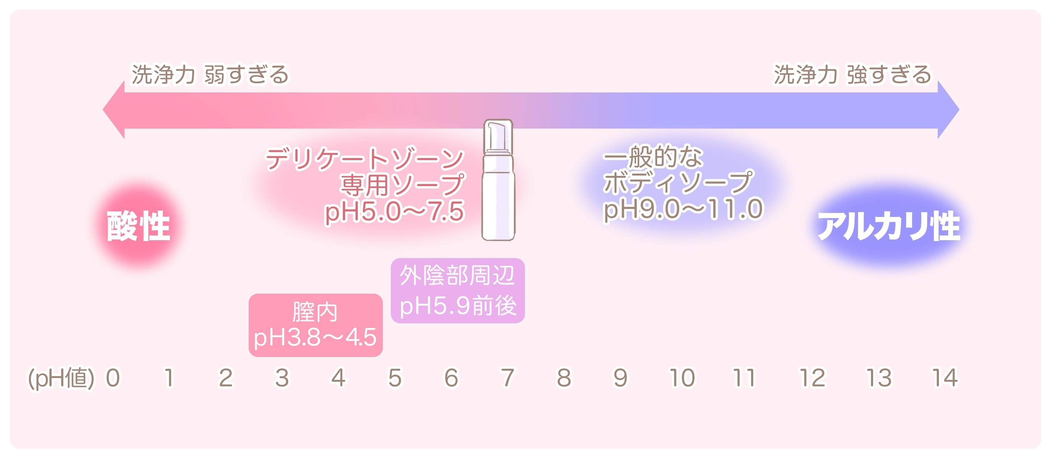 pH値-min.jpeg