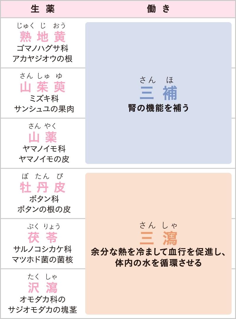 table1_201210-min.jpg