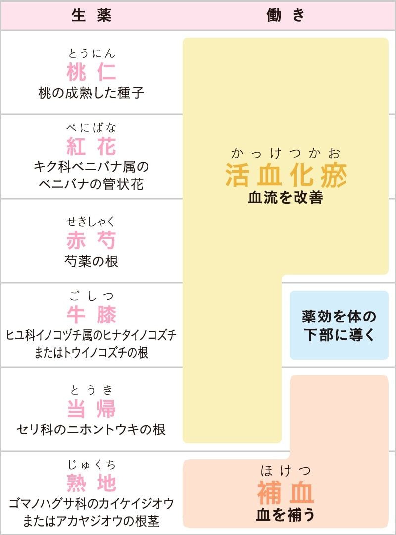 table1_A_210127-min.jpg
