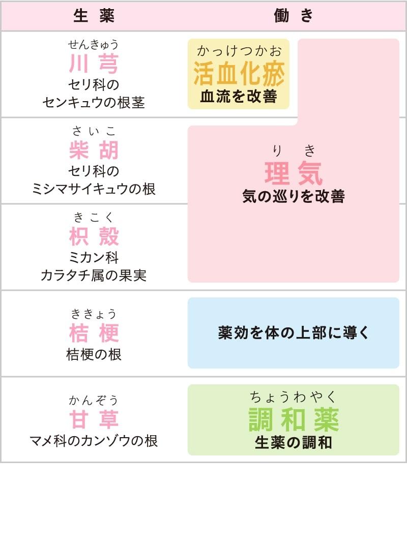 table1_B_210127-min.jpg