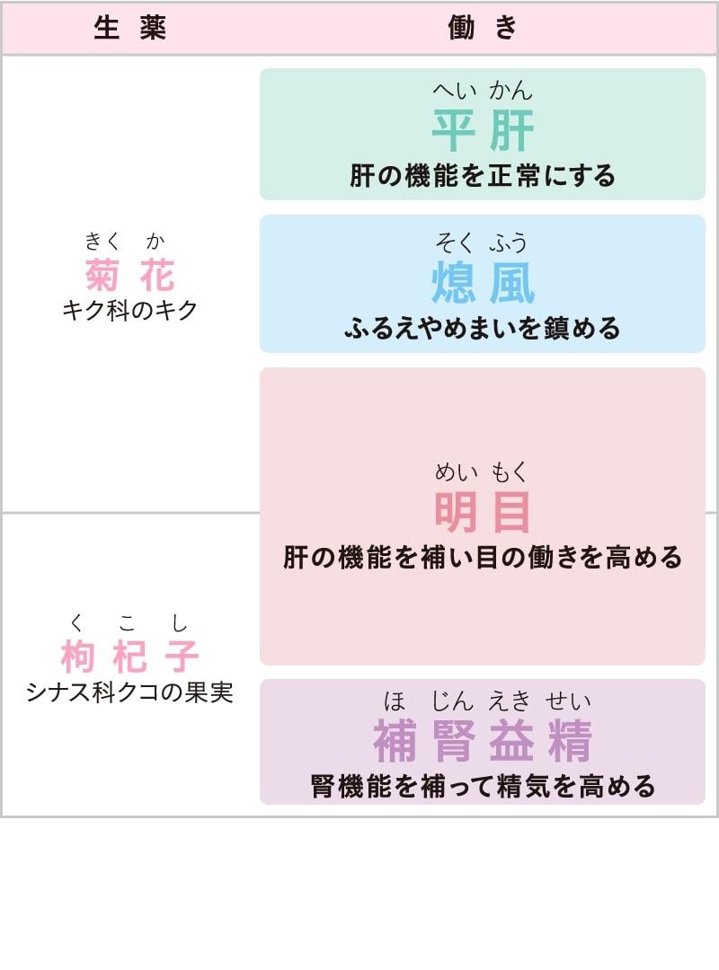 table2_201210-min.jpg