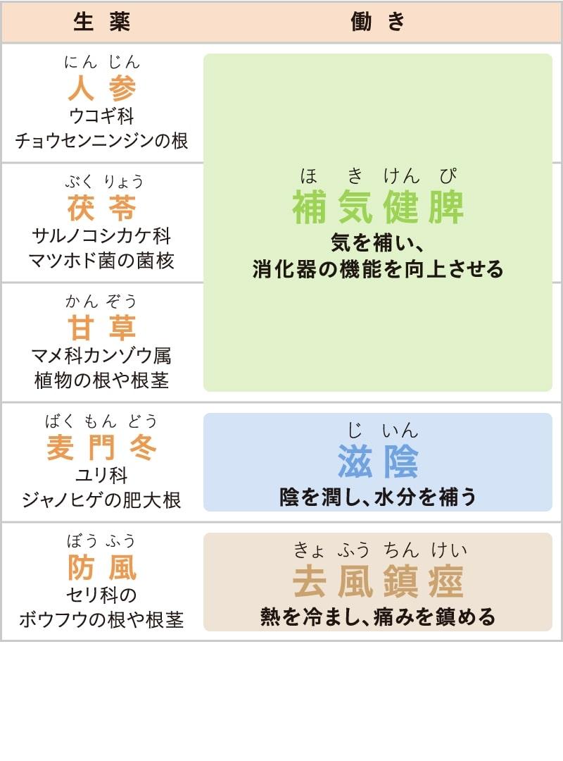table4_201210-min.jpg