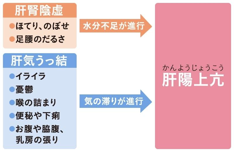 table5_201207-min.jpg