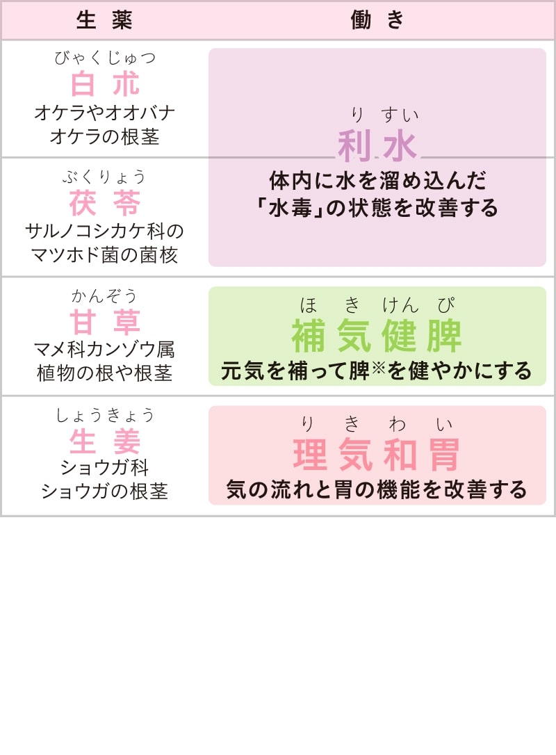 table_A_kohan-min.jpg