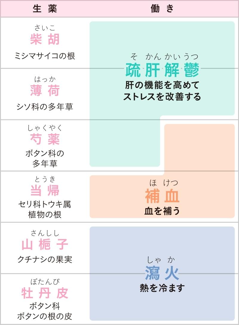 table_A_zenhan-min.jpg